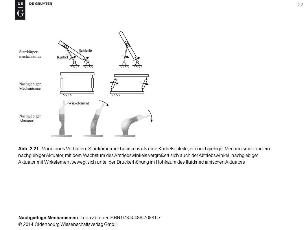 Nachgiebige Mechanismen, Lena Zentner ISBN 978-3-486-76881-7 © 2014 Oldenbourg Wissenschaftsverlag GmbH 22 Abb.