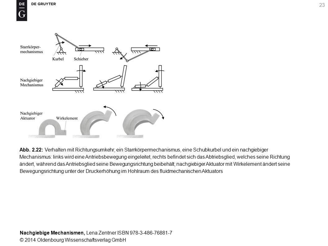 Nachgiebige Mechanismen, Lena Zentner ISBN 978-3-486-76881-7 © 2014 Oldenbourg Wissenschaftsverlag GmbH 23 Abb.