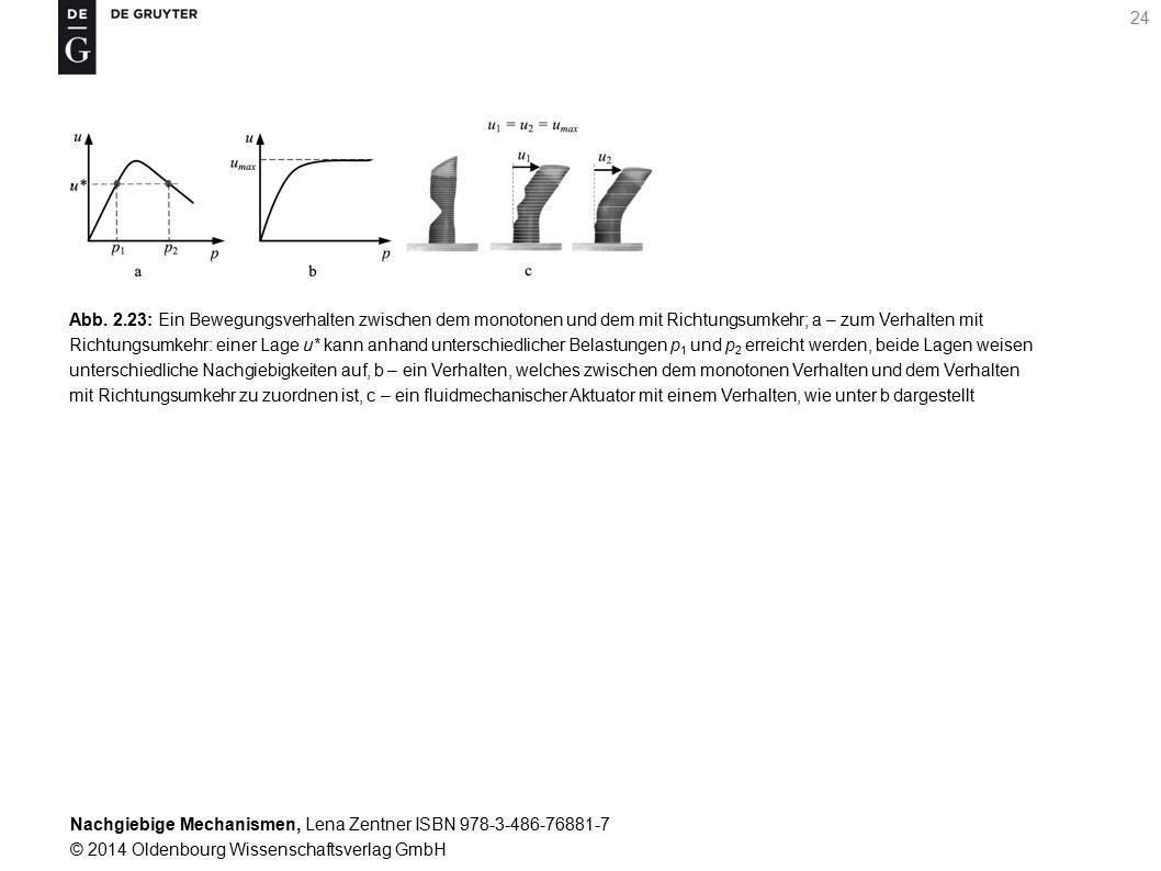 Nachgiebige Mechanismen, Lena Zentner ISBN 978-3-486-76881-7 © 2014 Oldenbourg Wissenschaftsverlag GmbH 24 Abb.