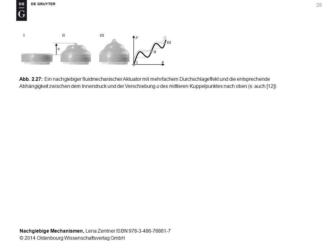 Nachgiebige Mechanismen, Lena Zentner ISBN 978-3-486-76881-7 © 2014 Oldenbourg Wissenschaftsverlag GmbH 28 Abb.