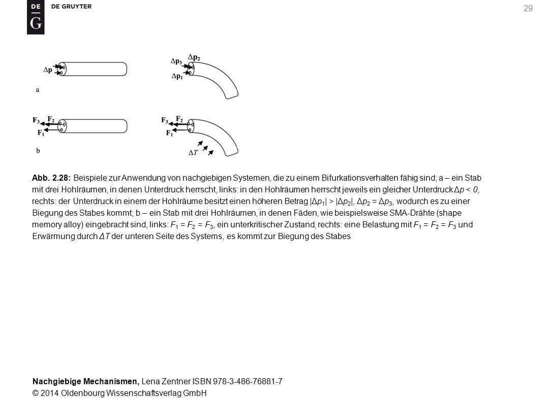 Nachgiebige Mechanismen, Lena Zentner ISBN 978-3-486-76881-7 © 2014 Oldenbourg Wissenschaftsverlag GmbH 29 Abb.