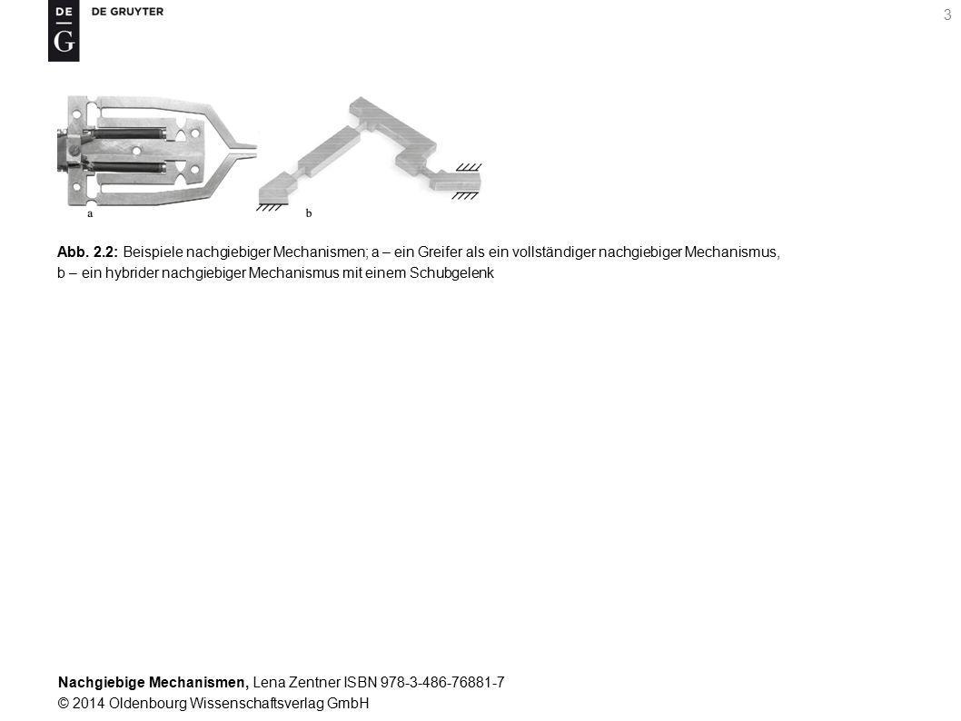 Nachgiebige Mechanismen, Lena Zentner ISBN 978-3-486-76881-7 © 2014 Oldenbourg Wissenschaftsverlag GmbH 3 Abb.