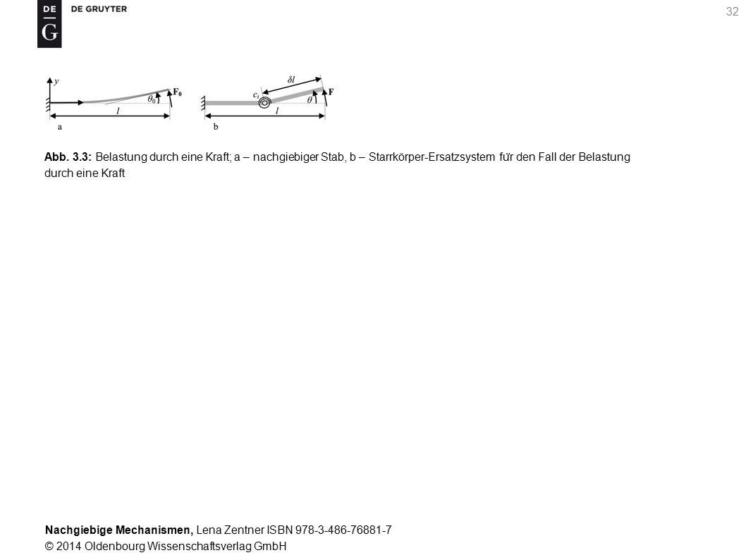 Nachgiebige Mechanismen, Lena Zentner ISBN 978-3-486-76881-7 © 2014 Oldenbourg Wissenschaftsverlag GmbH 32 Abb.