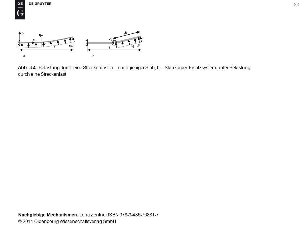 Nachgiebige Mechanismen, Lena Zentner ISBN 978-3-486-76881-7 © 2014 Oldenbourg Wissenschaftsverlag GmbH 33 Abb.