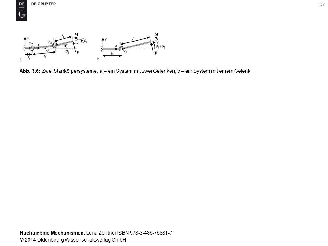 Nachgiebige Mechanismen, Lena Zentner ISBN 978-3-486-76881-7 © 2014 Oldenbourg Wissenschaftsverlag GmbH 37 Abb.