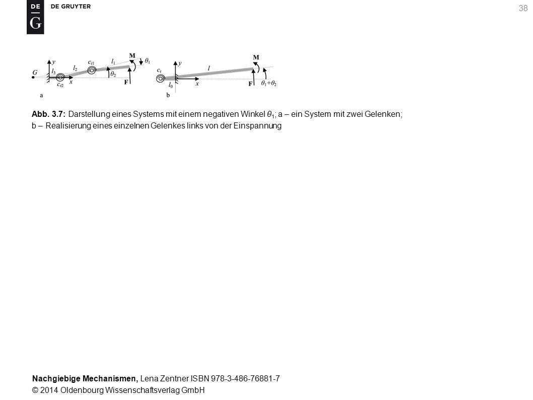 Nachgiebige Mechanismen, Lena Zentner ISBN 978-3-486-76881-7 © 2014 Oldenbourg Wissenschaftsverlag GmbH 38 Abb.