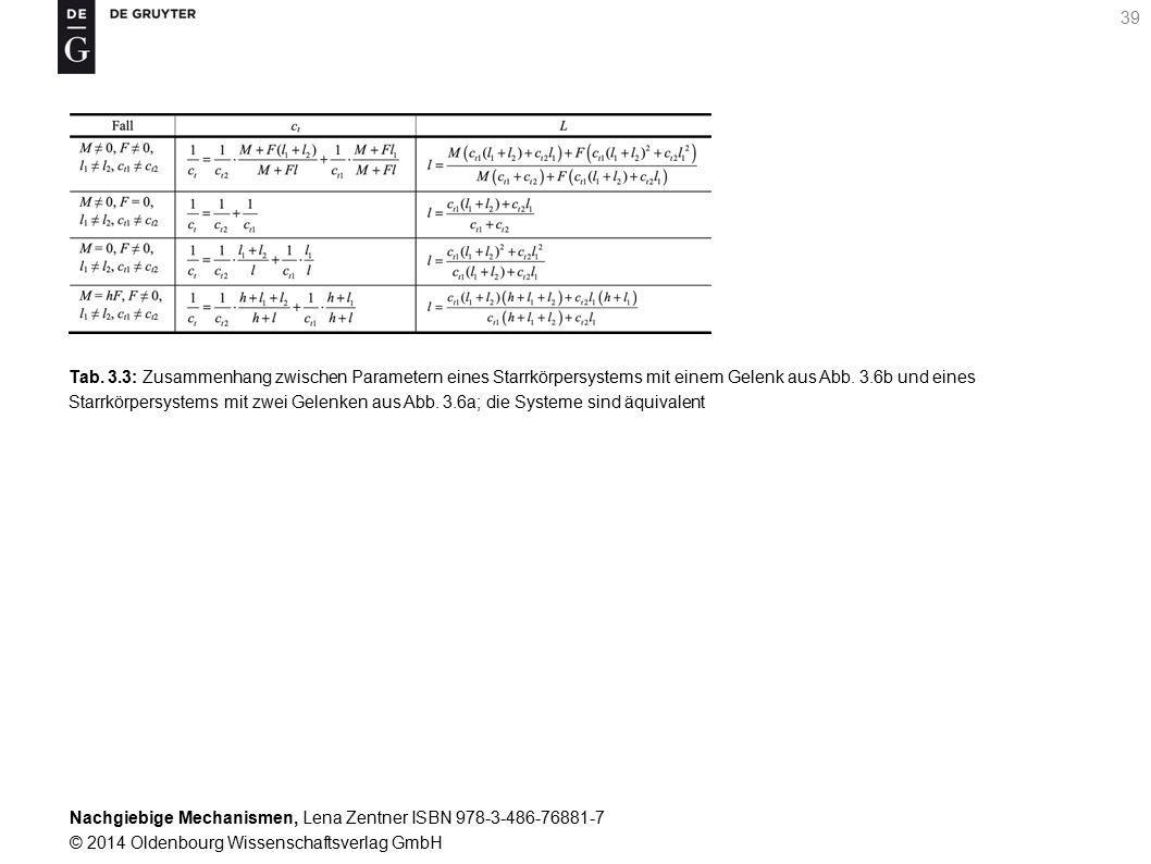 Nachgiebige Mechanismen, Lena Zentner ISBN 978-3-486-76881-7 © 2014 Oldenbourg Wissenschaftsverlag GmbH 39 Tab.