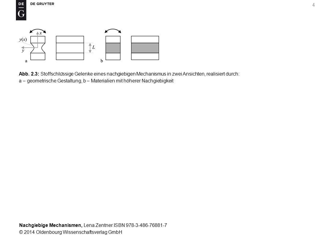Nachgiebige Mechanismen, Lena Zentner ISBN 978-3-486-76881-7 © 2014 Oldenbourg Wissenschaftsverlag GmbH 4 Abb.