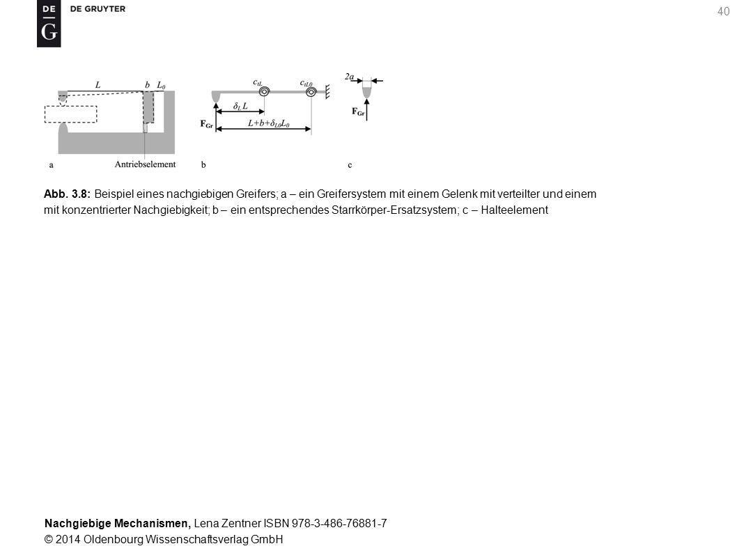 Nachgiebige Mechanismen, Lena Zentner ISBN 978-3-486-76881-7 © 2014 Oldenbourg Wissenschaftsverlag GmbH 40 Abb.