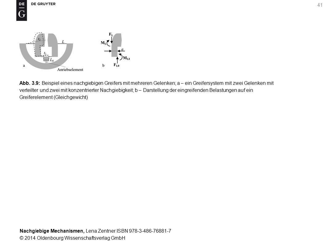Nachgiebige Mechanismen, Lena Zentner ISBN 978-3-486-76881-7 © 2014 Oldenbourg Wissenschaftsverlag GmbH 41 Abb.