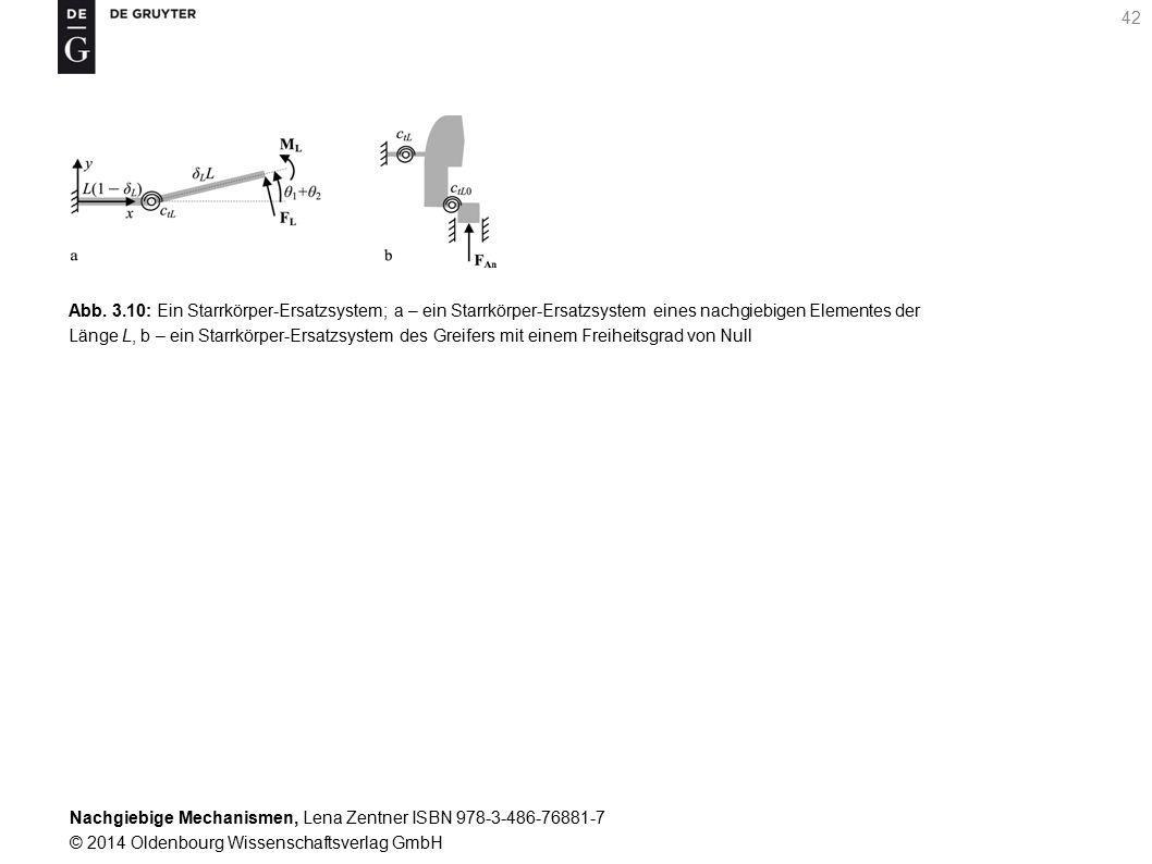 Nachgiebige Mechanismen, Lena Zentner ISBN 978-3-486-76881-7 © 2014 Oldenbourg Wissenschaftsverlag GmbH 42 Abb.