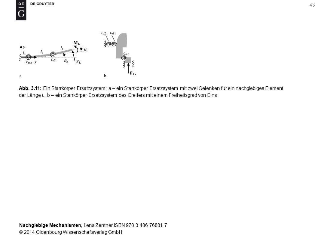 Nachgiebige Mechanismen, Lena Zentner ISBN 978-3-486-76881-7 © 2014 Oldenbourg Wissenschaftsverlag GmbH 43 Abb.