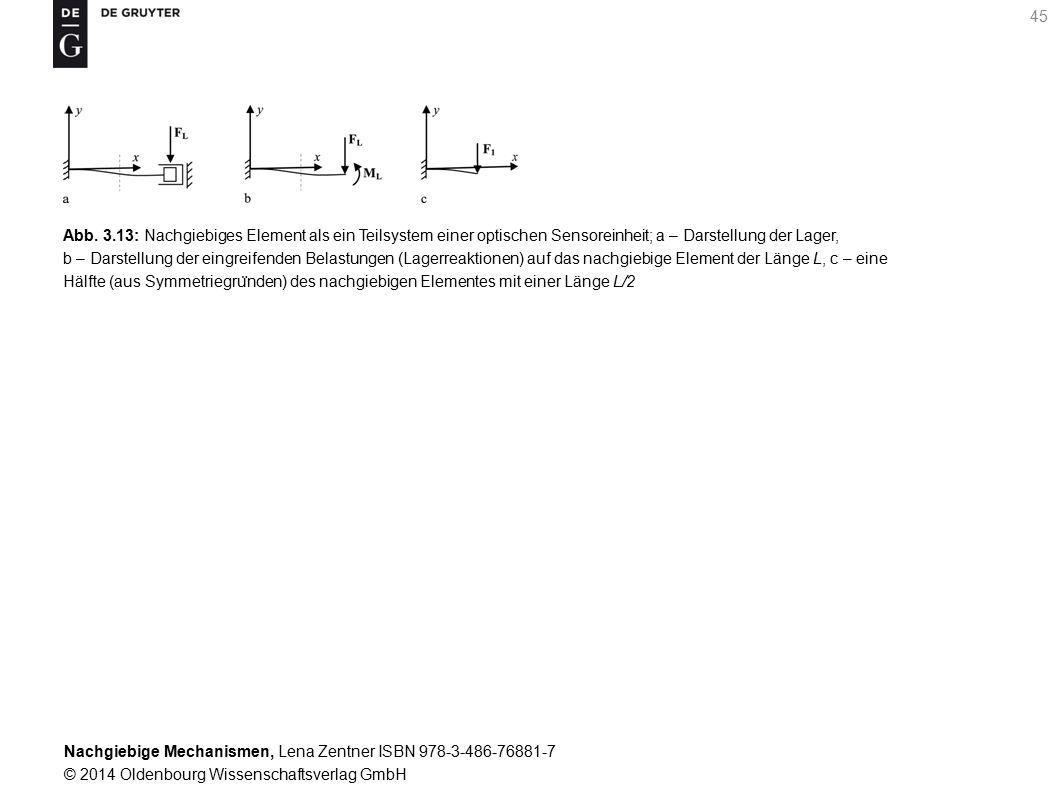 Nachgiebige Mechanismen, Lena Zentner ISBN 978-3-486-76881-7 © 2014 Oldenbourg Wissenschaftsverlag GmbH 45 Abb.
