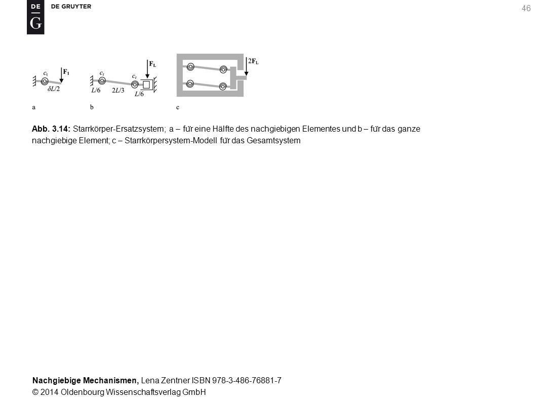 Nachgiebige Mechanismen, Lena Zentner ISBN 978-3-486-76881-7 © 2014 Oldenbourg Wissenschaftsverlag GmbH 46 Abb.