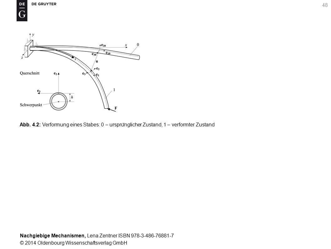 Nachgiebige Mechanismen, Lena Zentner ISBN 978-3-486-76881-7 © 2014 Oldenbourg Wissenschaftsverlag GmbH 48 Abb.