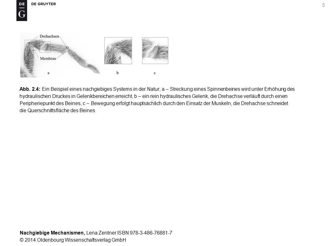 Nachgiebige Mechanismen, Lena Zentner ISBN 978-3-486-76881-7 © 2014 Oldenbourg Wissenschaftsverlag GmbH 5 Abb.