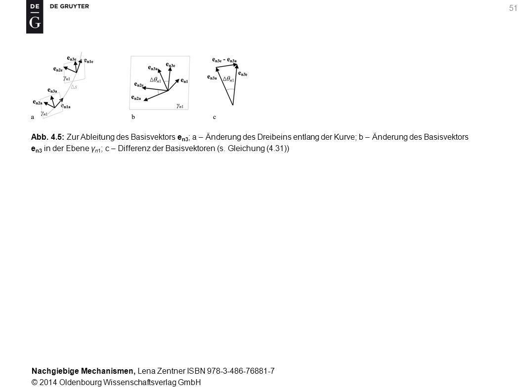Nachgiebige Mechanismen, Lena Zentner ISBN 978-3-486-76881-7 © 2014 Oldenbourg Wissenschaftsverlag GmbH 51 Abb.