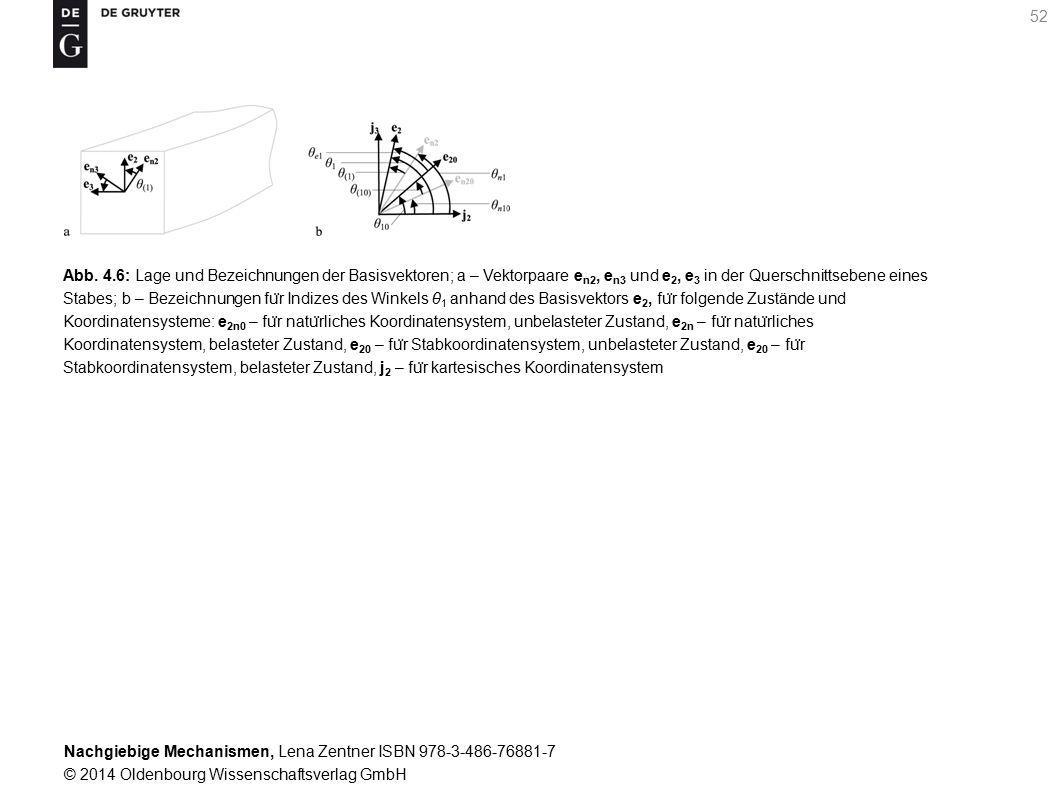 Nachgiebige Mechanismen, Lena Zentner ISBN 978-3-486-76881-7 © 2014 Oldenbourg Wissenschaftsverlag GmbH 52 Abb.