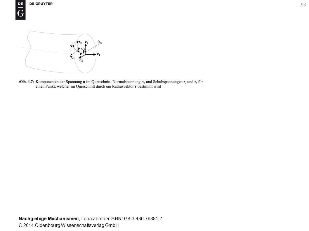 Nachgiebige Mechanismen, Lena Zentner ISBN 978-3-486-76881-7 © 2014 Oldenbourg Wissenschaftsverlag GmbH 53
