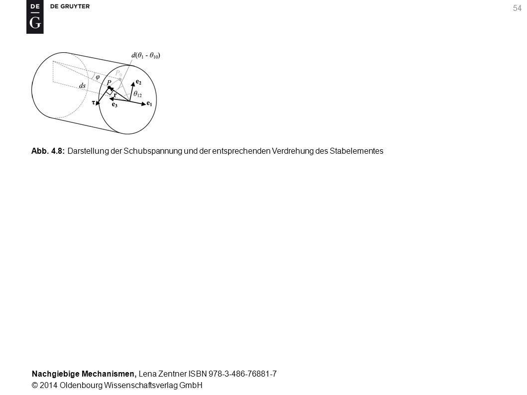 Nachgiebige Mechanismen, Lena Zentner ISBN 978-3-486-76881-7 © 2014 Oldenbourg Wissenschaftsverlag GmbH 54 Abb.