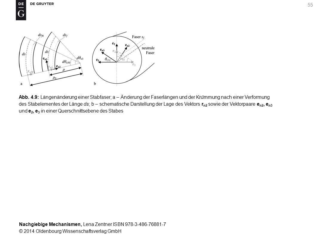 Nachgiebige Mechanismen, Lena Zentner ISBN 978-3-486-76881-7 © 2014 Oldenbourg Wissenschaftsverlag GmbH 55 Abb.