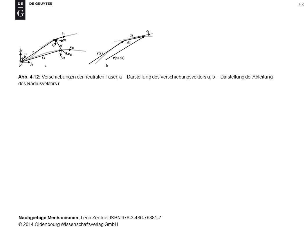 Nachgiebige Mechanismen, Lena Zentner ISBN 978-3-486-76881-7 © 2014 Oldenbourg Wissenschaftsverlag GmbH 58 Abb.