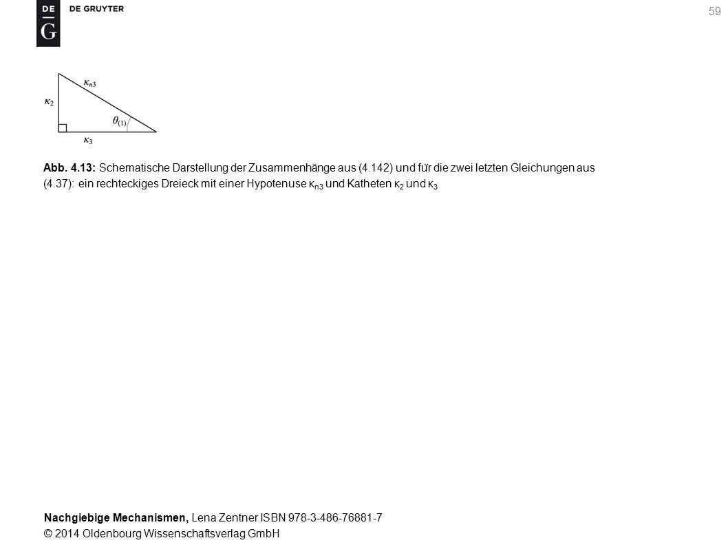 Nachgiebige Mechanismen, Lena Zentner ISBN 978-3-486-76881-7 © 2014 Oldenbourg Wissenschaftsverlag GmbH 59 Abb.