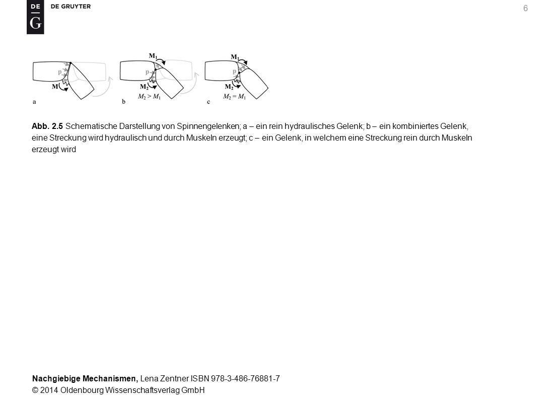 Nachgiebige Mechanismen, Lena Zentner ISBN 978-3-486-76881-7 © 2014 Oldenbourg Wissenschaftsverlag GmbH 6 Abb.