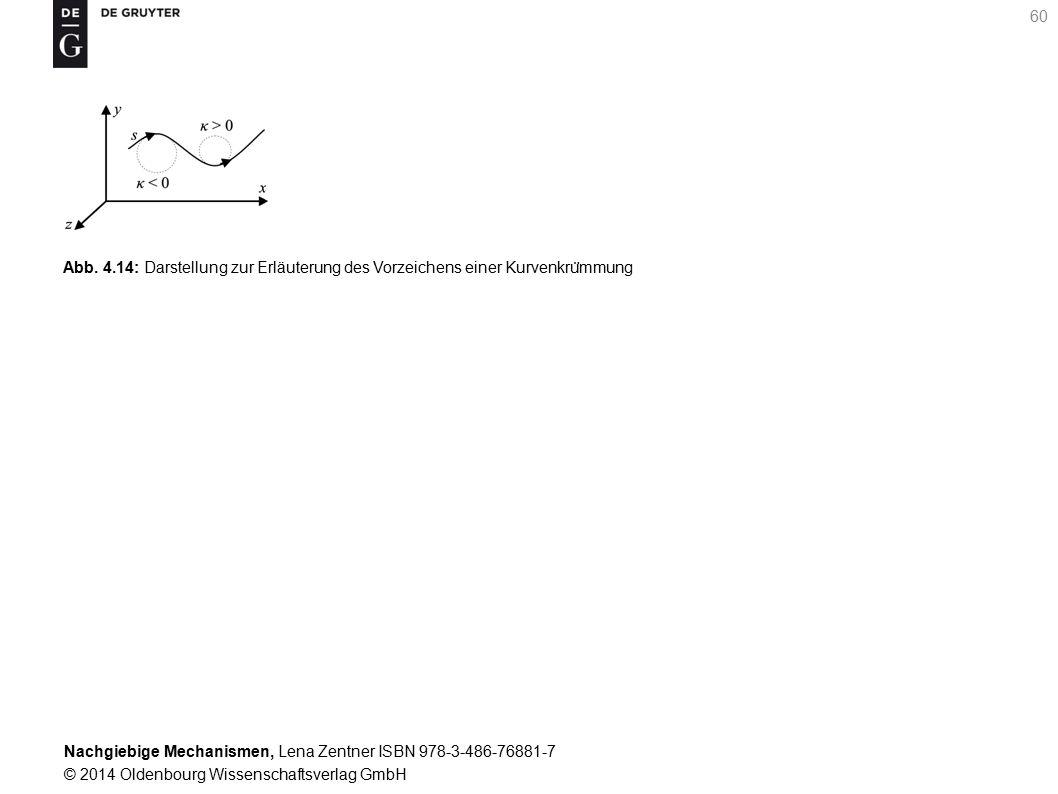 Nachgiebige Mechanismen, Lena Zentner ISBN 978-3-486-76881-7 © 2014 Oldenbourg Wissenschaftsverlag GmbH 60 Abb.