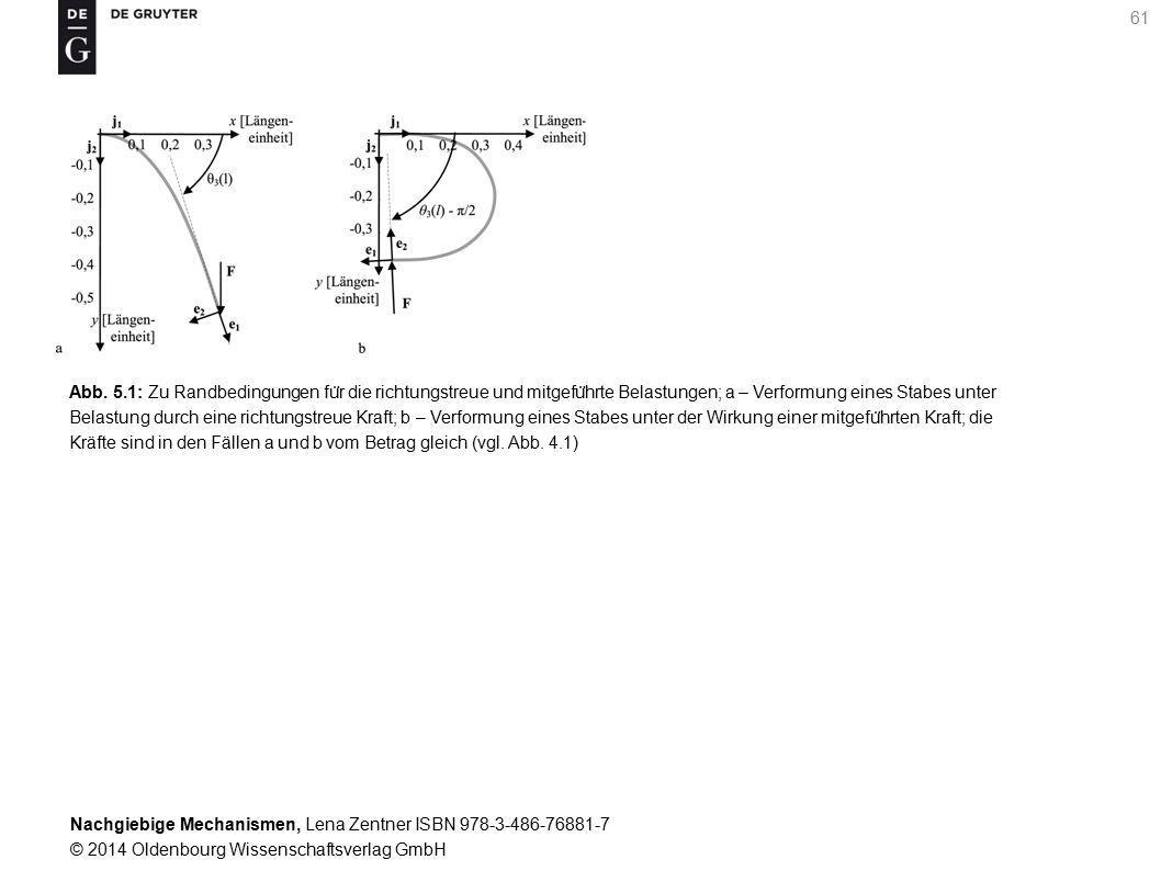 Nachgiebige Mechanismen, Lena Zentner ISBN 978-3-486-76881-7 © 2014 Oldenbourg Wissenschaftsverlag GmbH 61 Abb.