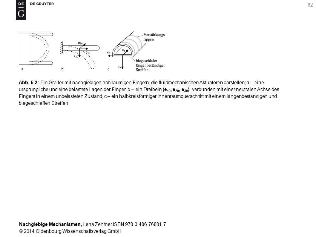 Nachgiebige Mechanismen, Lena Zentner ISBN 978-3-486-76881-7 © 2014 Oldenbourg Wissenschaftsverlag GmbH 62 Abb.