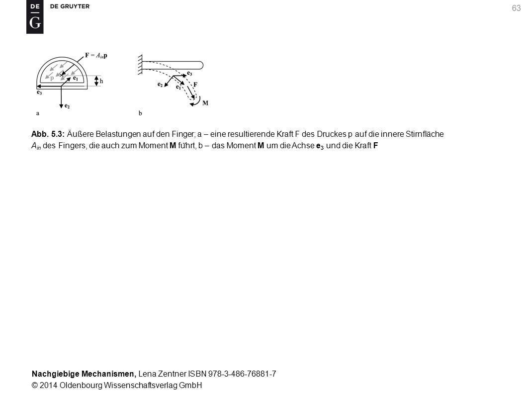 Nachgiebige Mechanismen, Lena Zentner ISBN 978-3-486-76881-7 © 2014 Oldenbourg Wissenschaftsverlag GmbH 63 Abb.