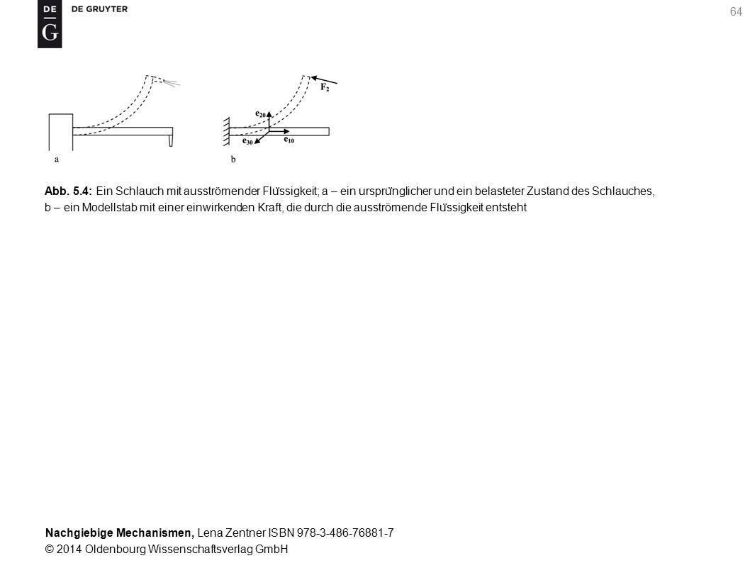 Nachgiebige Mechanismen, Lena Zentner ISBN 978-3-486-76881-7 © 2014 Oldenbourg Wissenschaftsverlag GmbH 64 Abb.