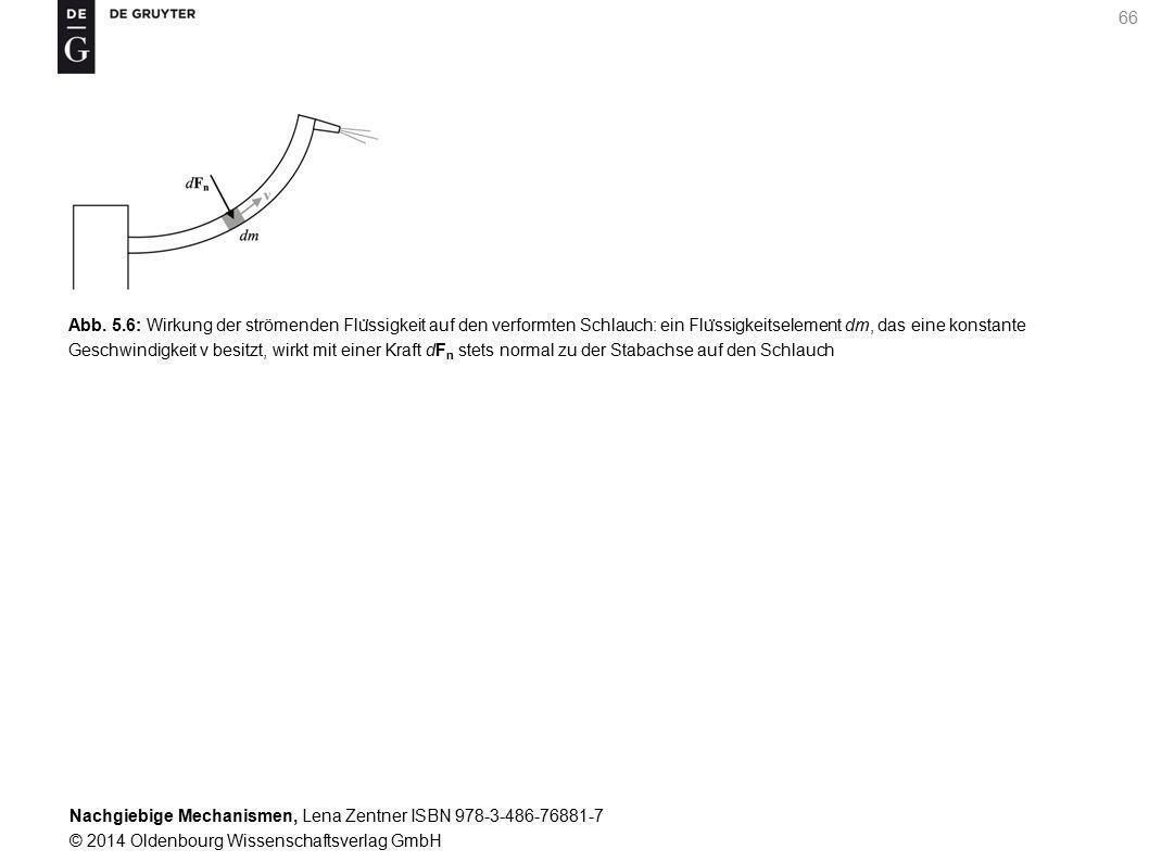 Nachgiebige Mechanismen, Lena Zentner ISBN 978-3-486-76881-7 © 2014 Oldenbourg Wissenschaftsverlag GmbH 66 Abb.