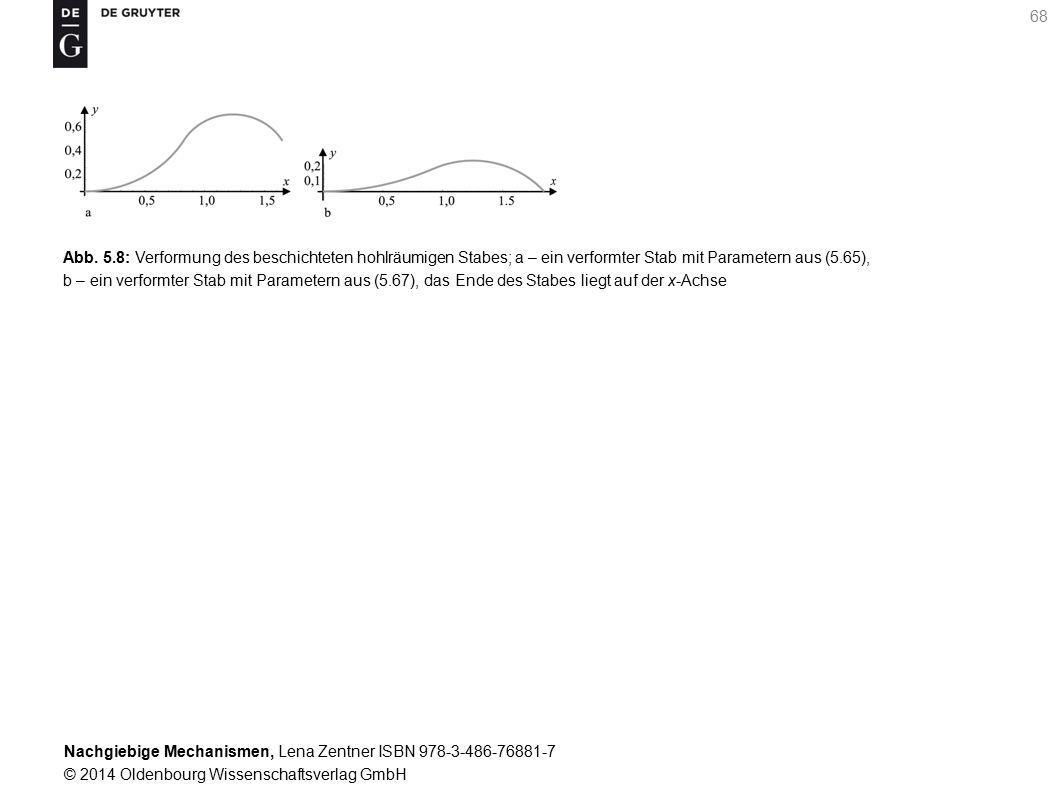 Nachgiebige Mechanismen, Lena Zentner ISBN 978-3-486-76881-7 © 2014 Oldenbourg Wissenschaftsverlag GmbH 68 Abb.