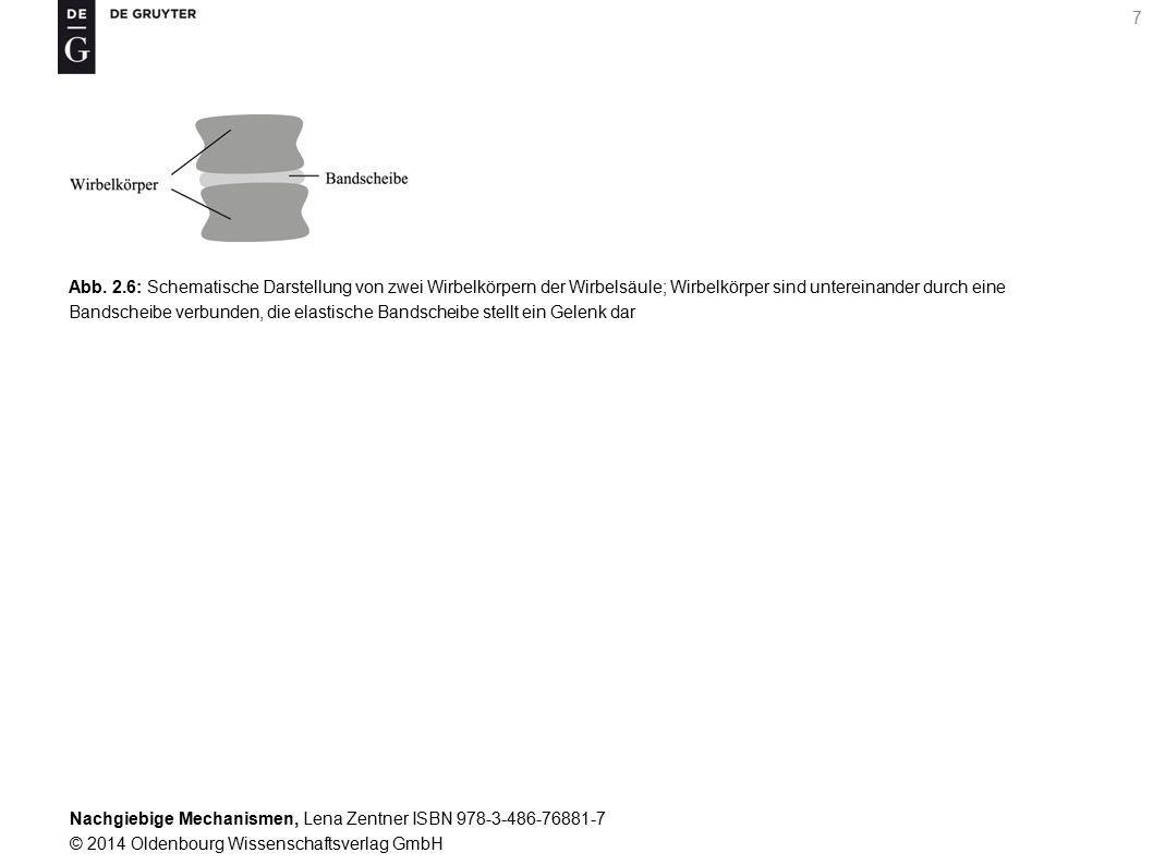 Nachgiebige Mechanismen, Lena Zentner ISBN 978-3-486-76881-7 © 2014 Oldenbourg Wissenschaftsverlag GmbH 7 Abb.