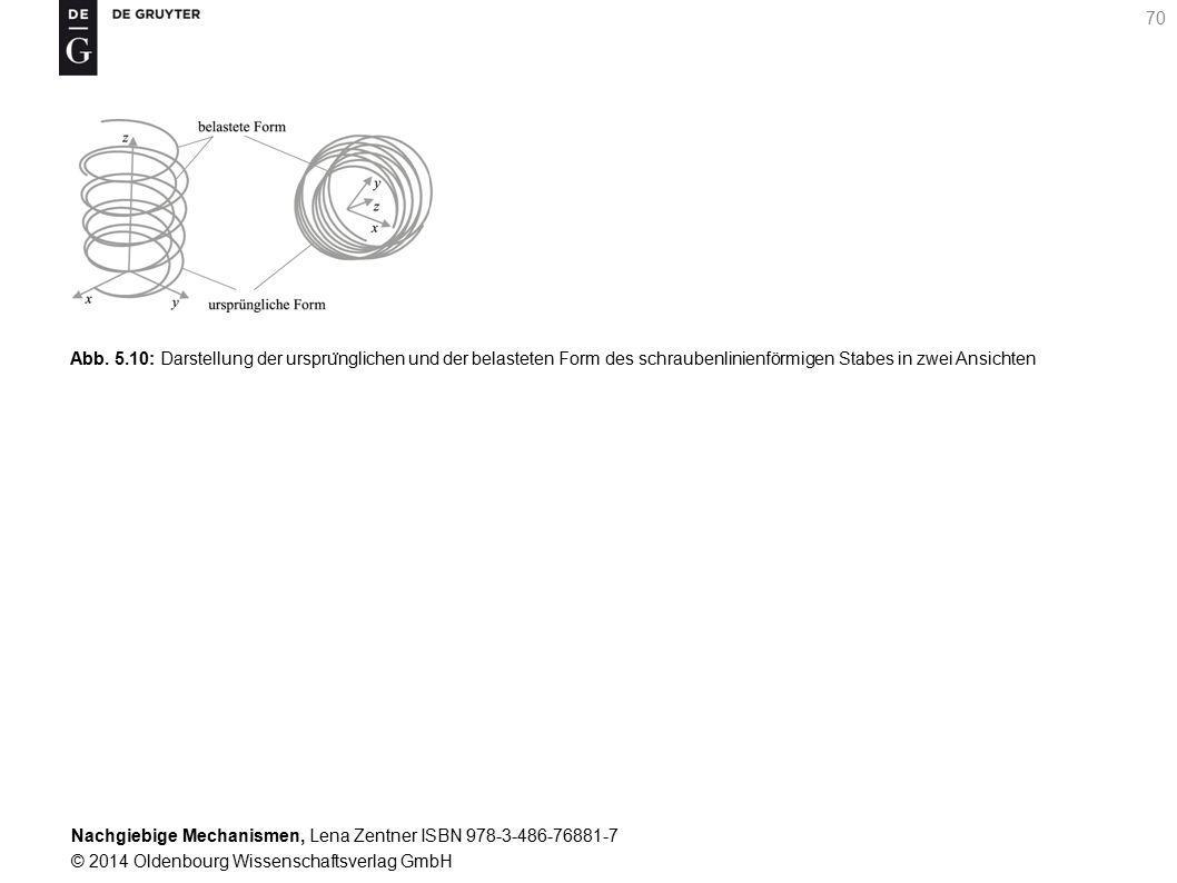 Nachgiebige Mechanismen, Lena Zentner ISBN 978-3-486-76881-7 © 2014 Oldenbourg Wissenschaftsverlag GmbH 70 Abb.