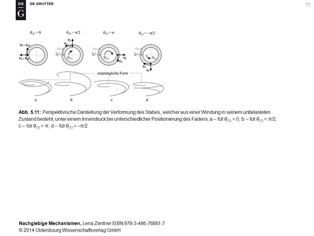 Nachgiebige Mechanismen, Lena Zentner ISBN 978-3-486-76881-7 © 2014 Oldenbourg Wissenschaftsverlag GmbH 71 Abb.