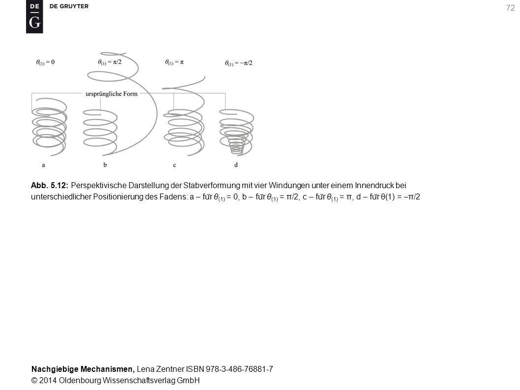 Nachgiebige Mechanismen, Lena Zentner ISBN 978-3-486-76881-7 © 2014 Oldenbourg Wissenschaftsverlag GmbH 72 Abb.