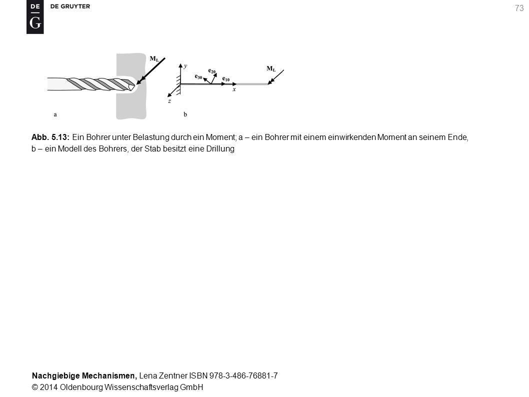 Nachgiebige Mechanismen, Lena Zentner ISBN 978-3-486-76881-7 © 2014 Oldenbourg Wissenschaftsverlag GmbH 73 Abb.
