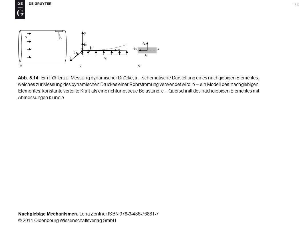 Nachgiebige Mechanismen, Lena Zentner ISBN 978-3-486-76881-7 © 2014 Oldenbourg Wissenschaftsverlag GmbH 74 Abb.