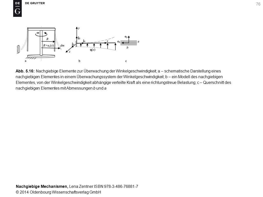 Nachgiebige Mechanismen, Lena Zentner ISBN 978-3-486-76881-7 © 2014 Oldenbourg Wissenschaftsverlag GmbH 76 Abb.