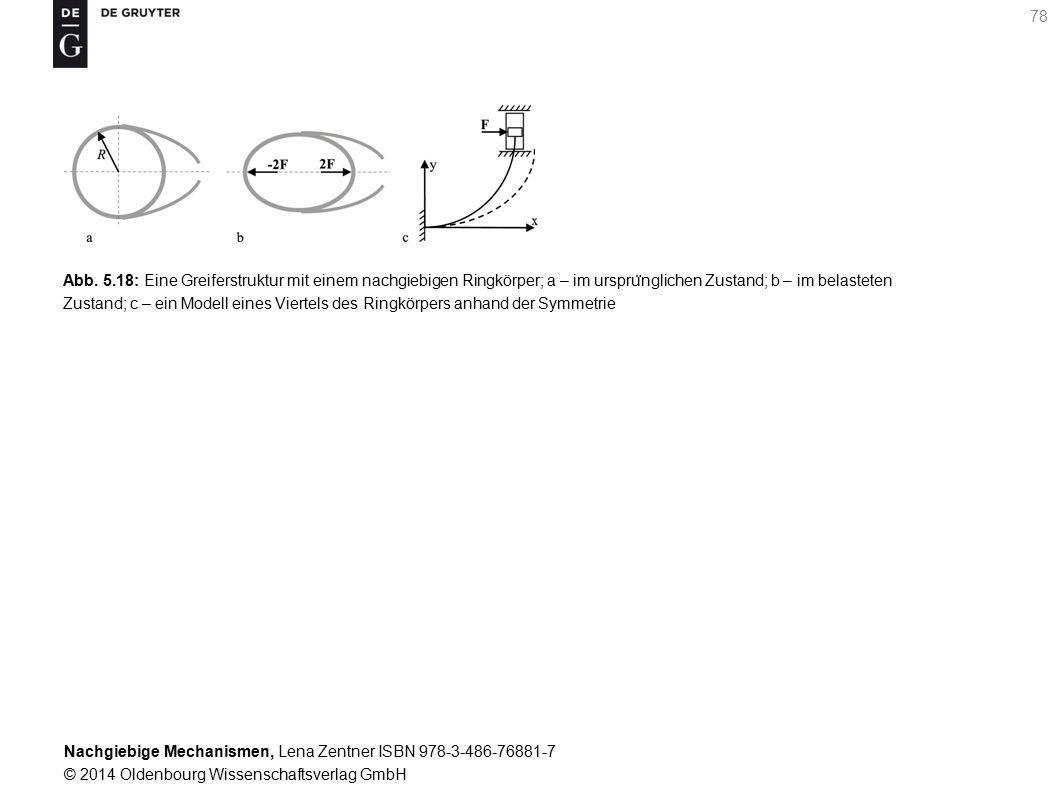 Nachgiebige Mechanismen, Lena Zentner ISBN 978-3-486-76881-7 © 2014 Oldenbourg Wissenschaftsverlag GmbH 78 Abb.