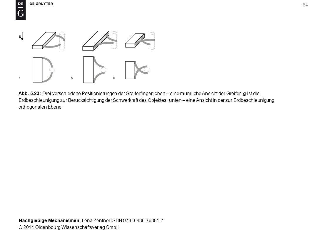 Nachgiebige Mechanismen, Lena Zentner ISBN 978-3-486-76881-7 © 2014 Oldenbourg Wissenschaftsverlag GmbH 84 Abb.