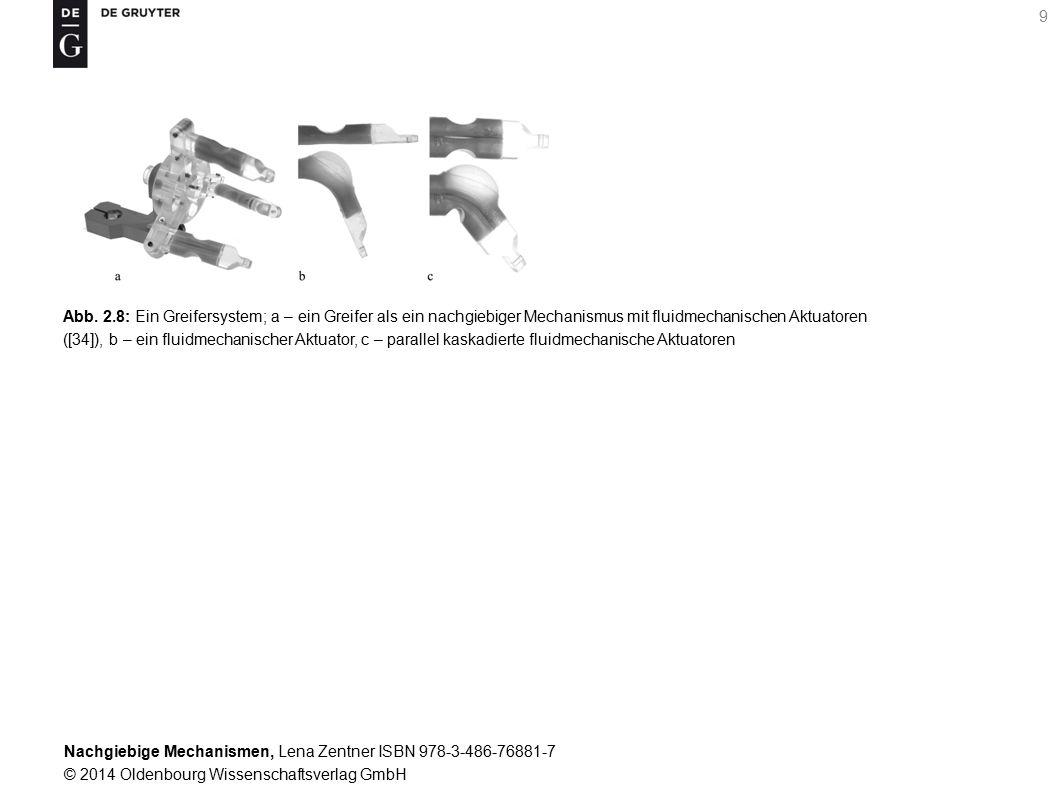 Nachgiebige Mechanismen, Lena Zentner ISBN 978-3-486-76881-7 © 2014 Oldenbourg Wissenschaftsverlag GmbH 9 Abb.