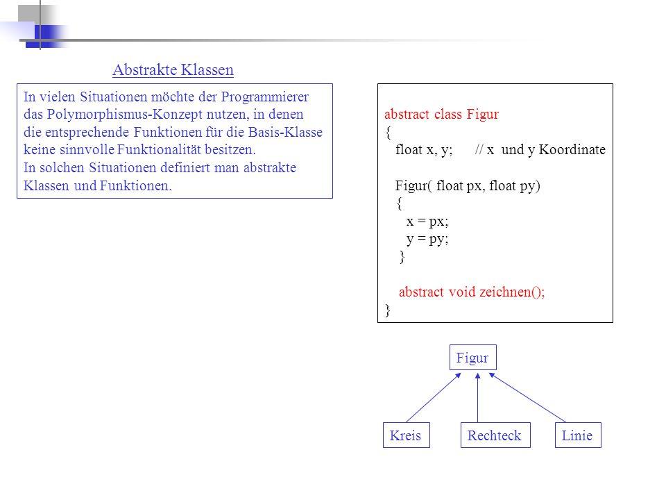 Abstrakte Klassen In vielen Situationen möchte der Programmierer das Polymorphismus-Konzept nutzen, in denen die entsprechende Funktionen für die Basis-Klasse keine sinnvolle Funktionalität besitzen.