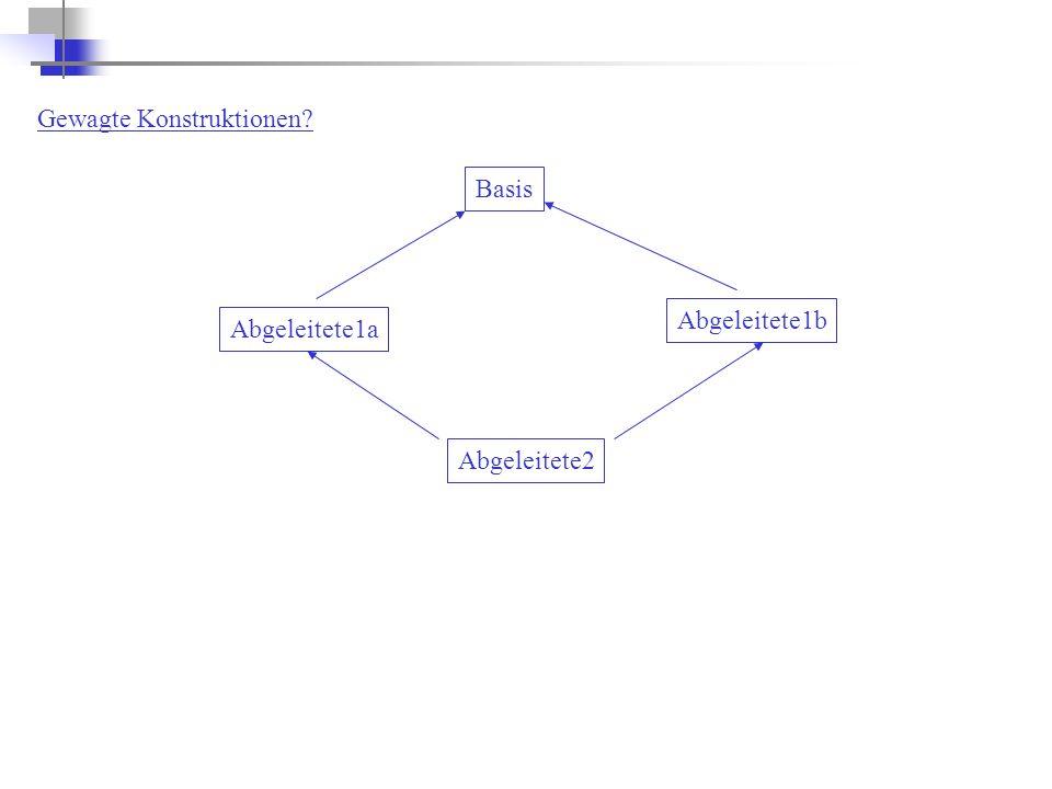 Gewagte Konstruktionen? Abgeleitete2 Basis Abgeleitete1a Abgeleitete1b