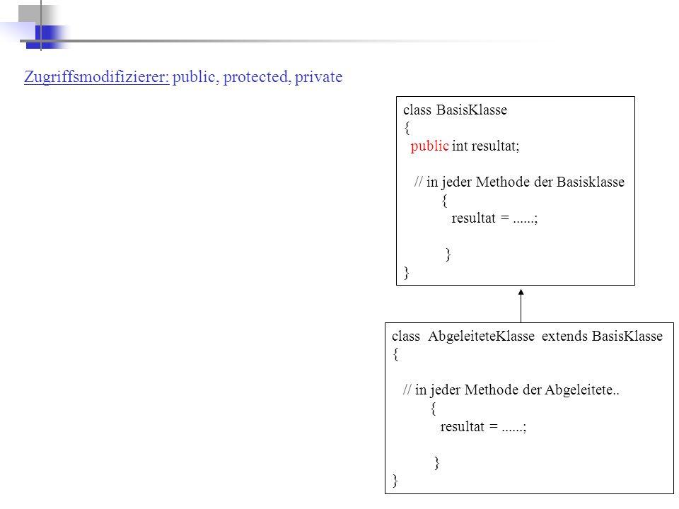 class BasisKlasse { public int resultat; // in jeder Methode der Basisklasse { resultat =......; } Zugriffsmodifizierer: public, protected, private class AbgeleiteteKlasse extends BasisKlasse { // in jeder Methode der Abgeleitete..