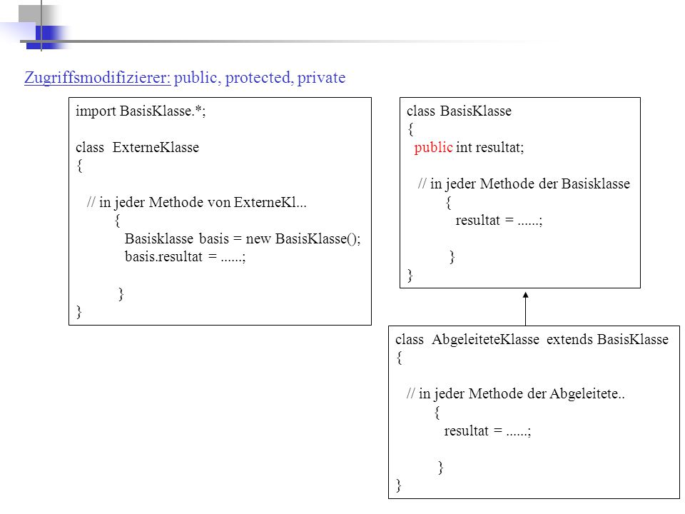 class BasisKlasse { public int resultat; // in jeder Methode der Basisklasse { resultat =......; } import BasisKlasse.*; class ExterneKlasse { // in j