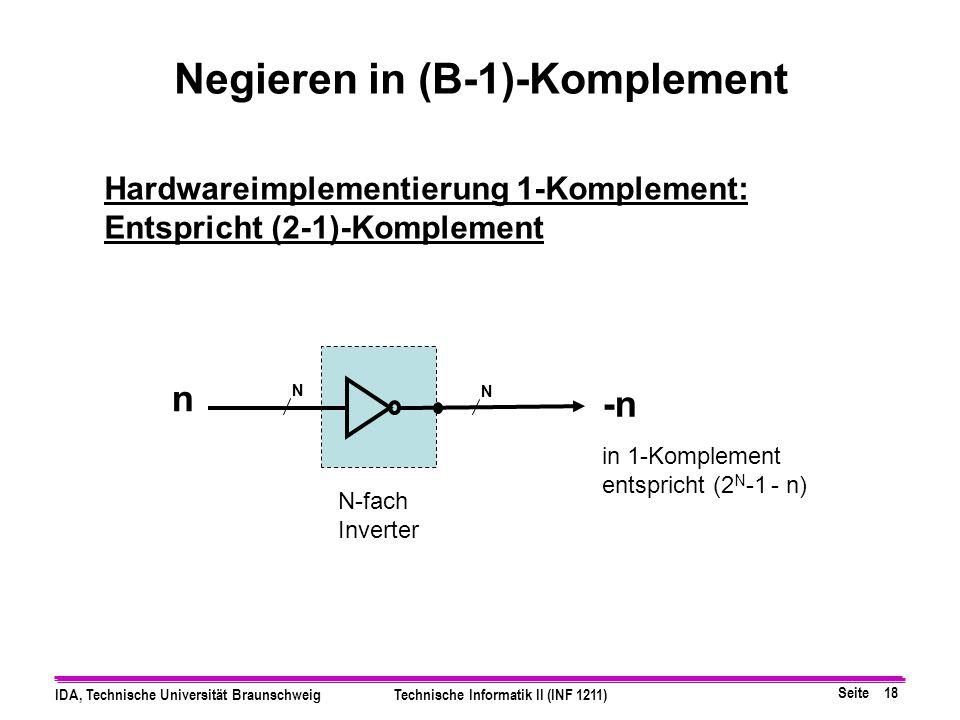 Seite 17 IDA, Technische Universität BraunschweigTechnische Informatik II (INF 1211) Negieren in B-Komplement (III) Beispiel: Hardware-Implementierung
